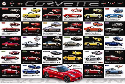 CORVETTE EVOLUTION C1 - C7 Poster • #HL1370683
